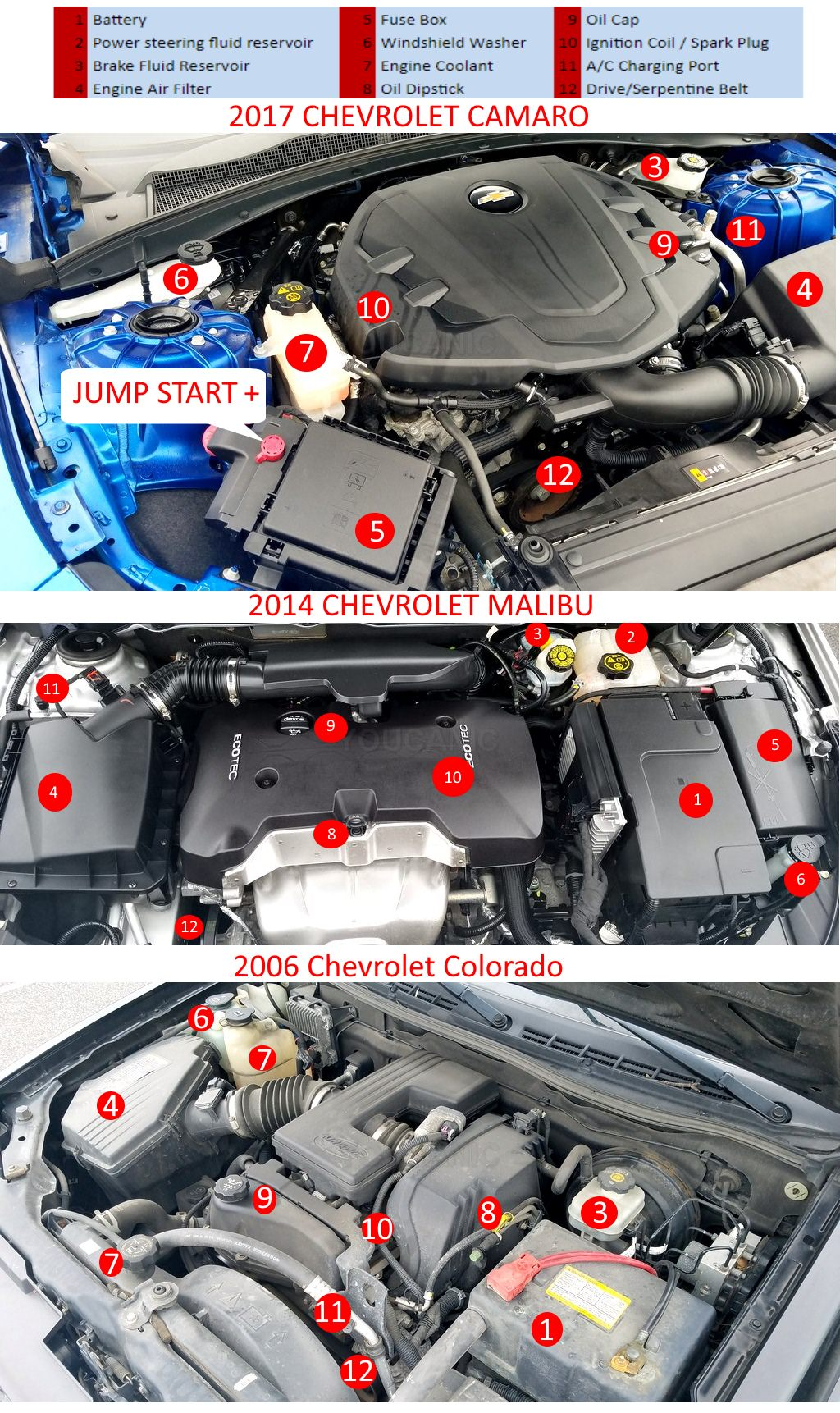 location of a/c low pressure port on Chevrolet  3rd