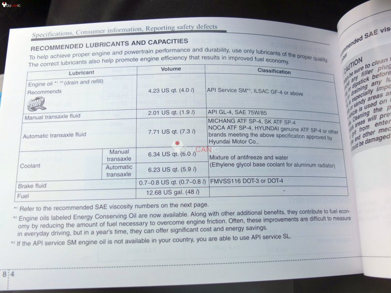 Таблица соответствия мощностей моторного масла Hyundai