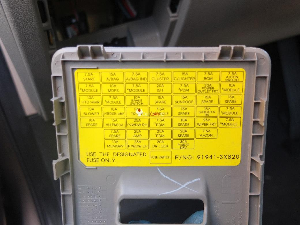 7 hyundai elantra fuses location, box, list, chart 2011 16 2014 hyundai accent fuse box diagram at gsmportal.co