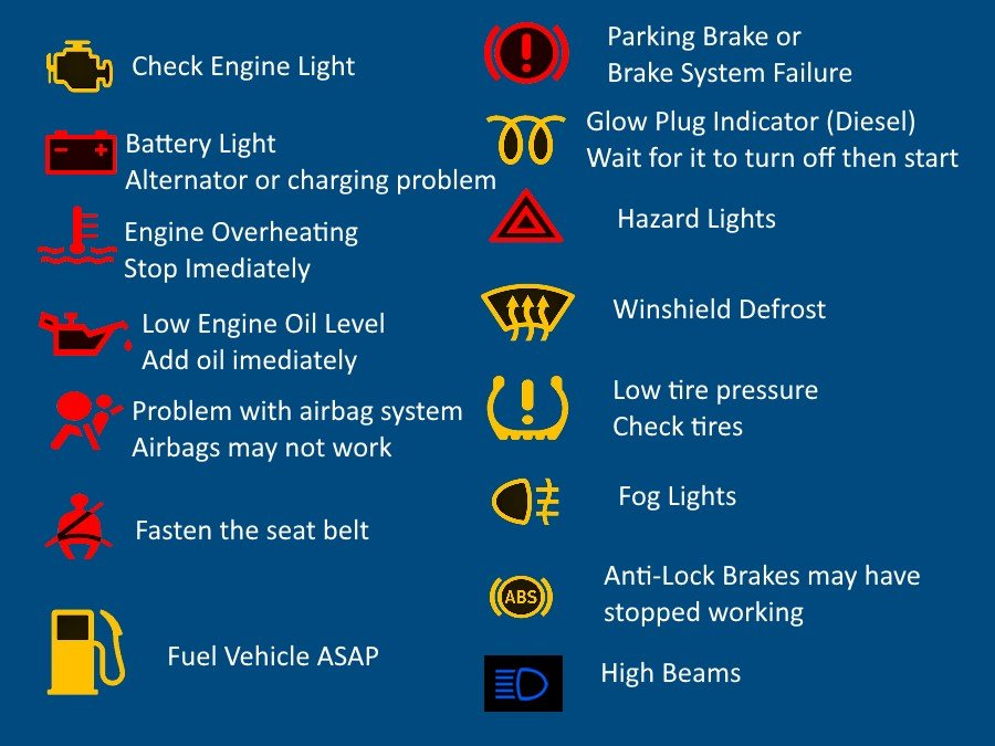 Acura Mdx Warning Lights